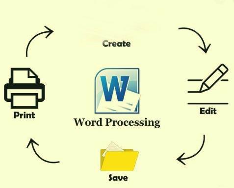 वर्ड प्रोसेसिंग